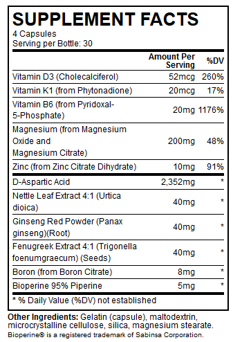 Testo-Max ingredients